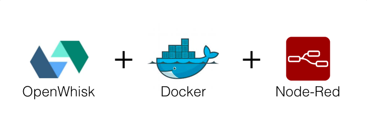 Serverless Node-Red applications with OpenWhisk and Docker - Igor S